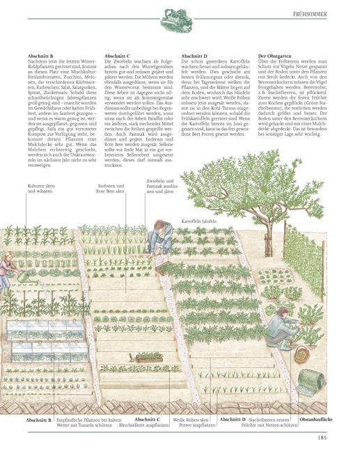 Das Neue Buch Vom Leben Auf Dem Lande Dk Verlag