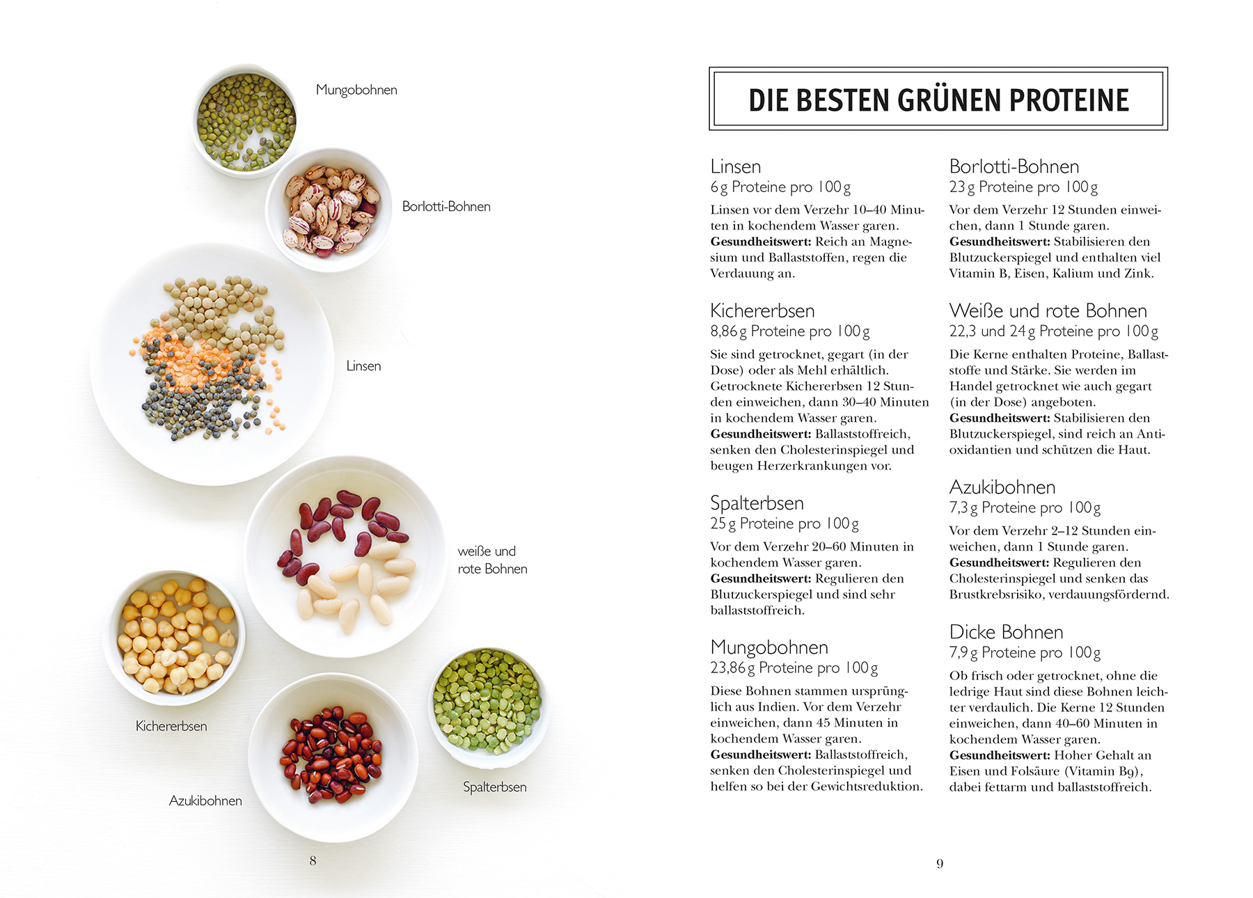 Grüne Proteine Dk Verlag