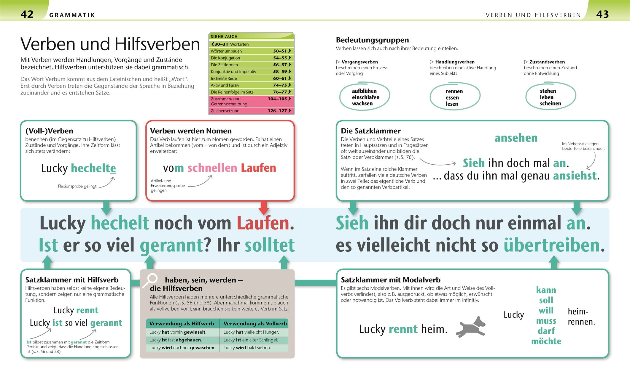 Deutsch Für Eltern Dk Verlag