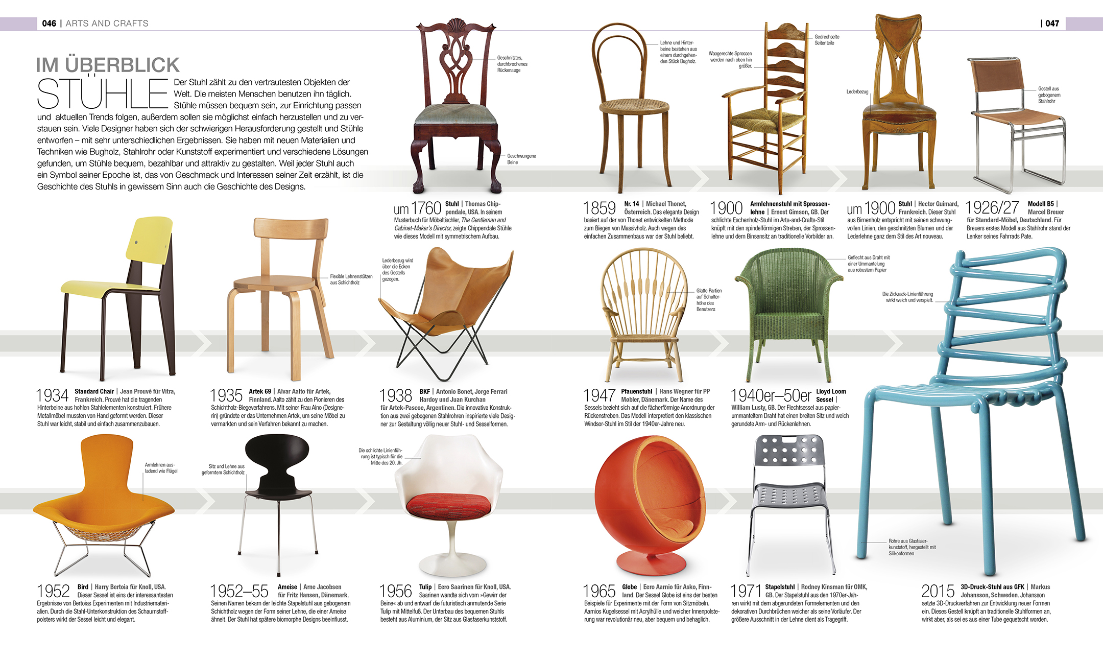 die große design-enzyklopädie | dk verlag